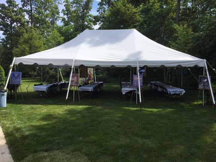 20'x30' provides much needed shade
